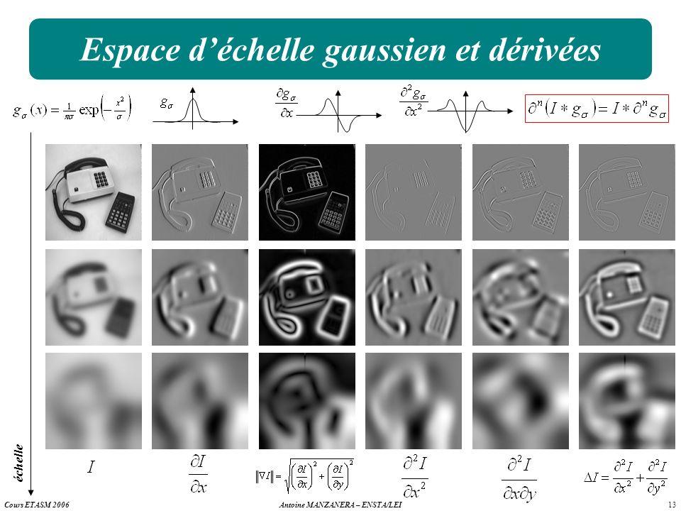 Espace d'échelle gaussien et dérivées