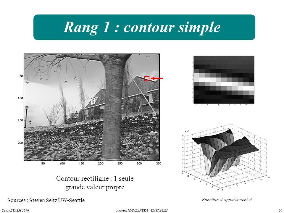 Rang 1 : contour simpleContour rectiligne : 1 seule grande valeur propre. Sources : Steven Seitz UW-Seattle.
