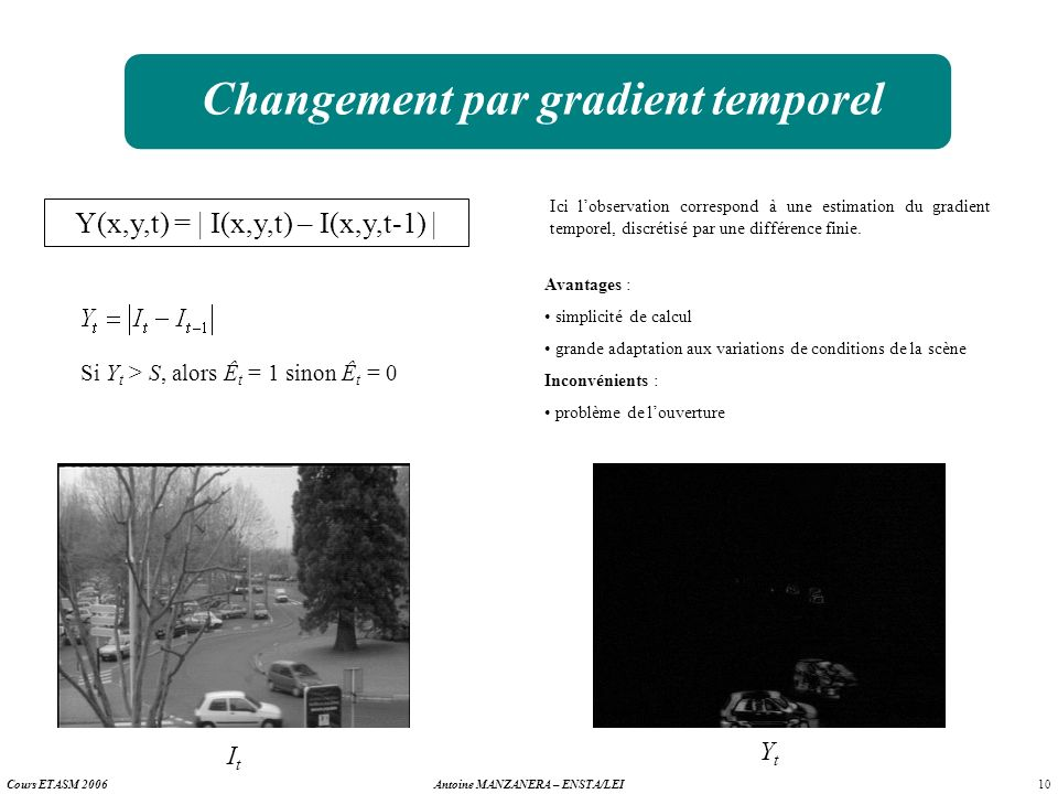 Changement par gradient temporel