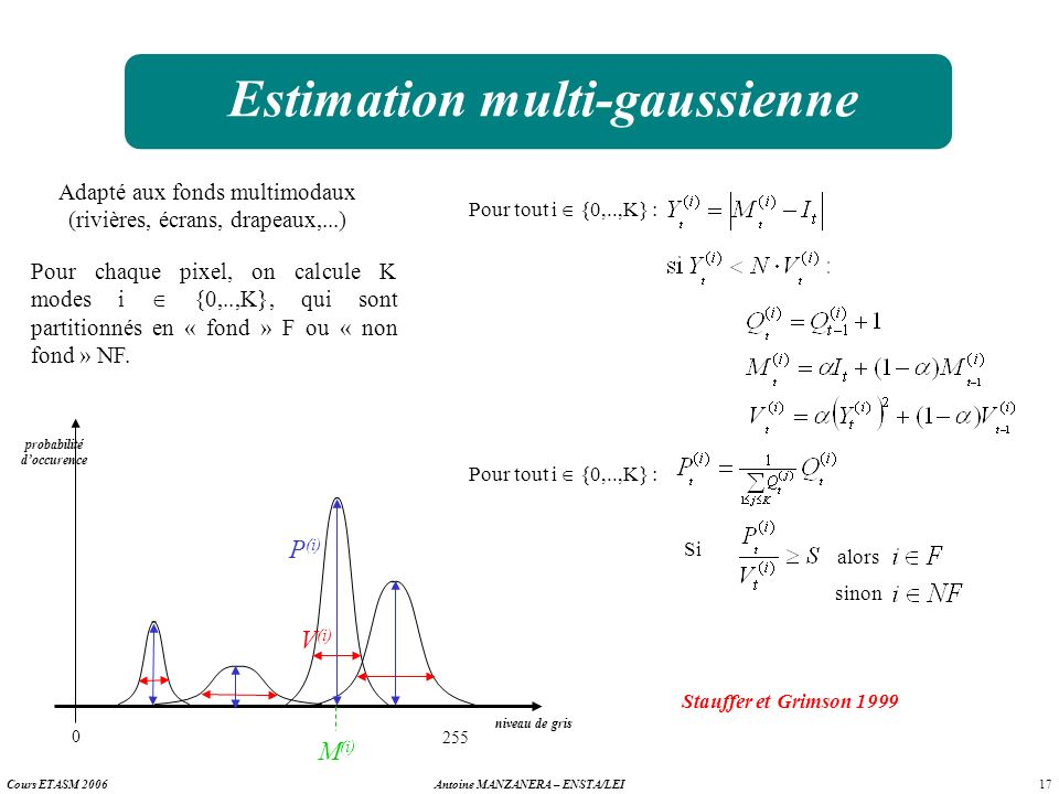 Estimation multi-gaussienne
