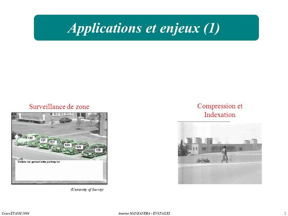 Applications et enjeux (1)