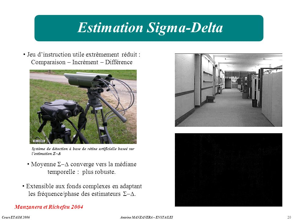 Estimation Sigma-Delta