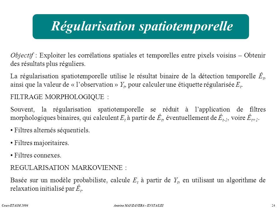 Régularisation spatiotemporelle