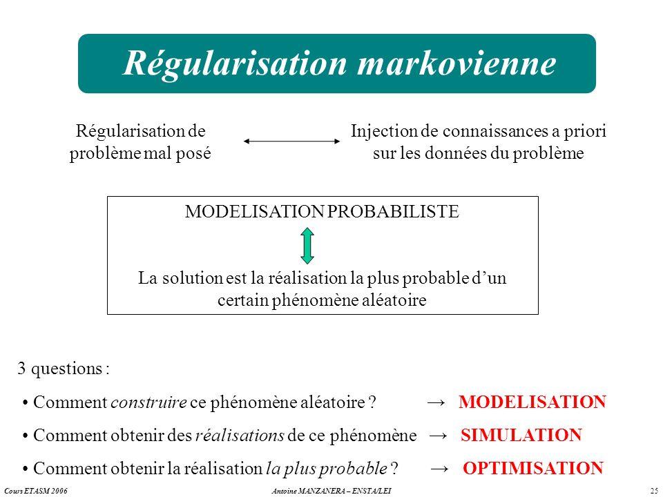 Régularisation markovienne
