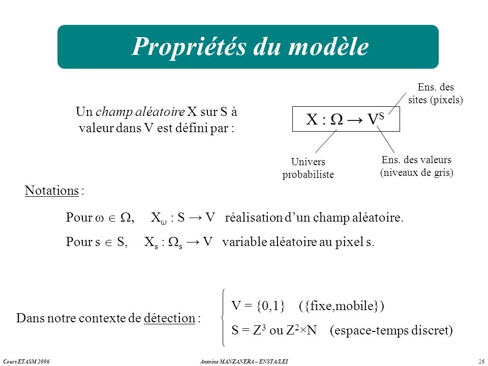 Propriétés du modèle X : W → VS