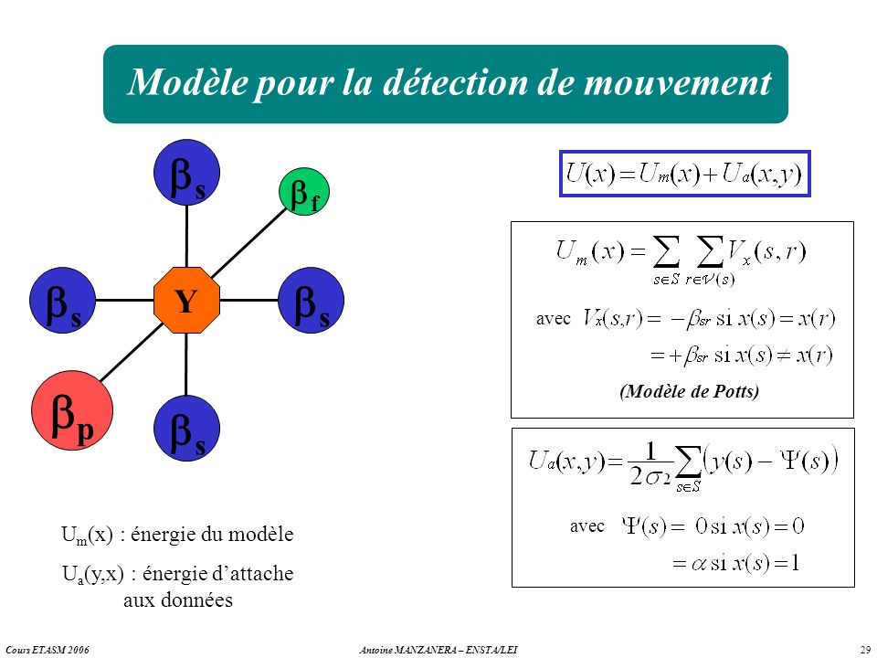 Modèle pour la détection de mouvement