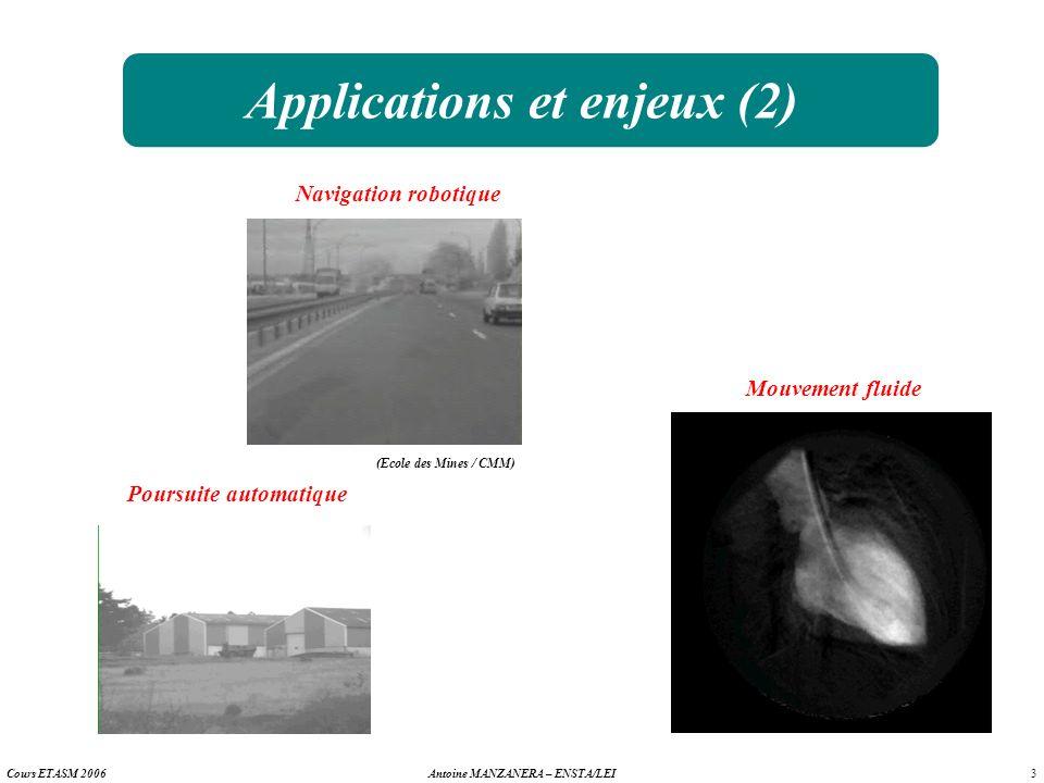 Applications et enjeux (2)