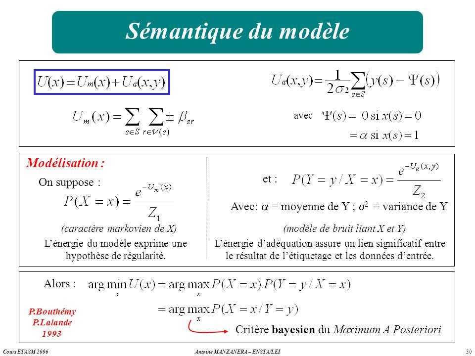 Sémantique du modèle Modélisation : et : On suppose :