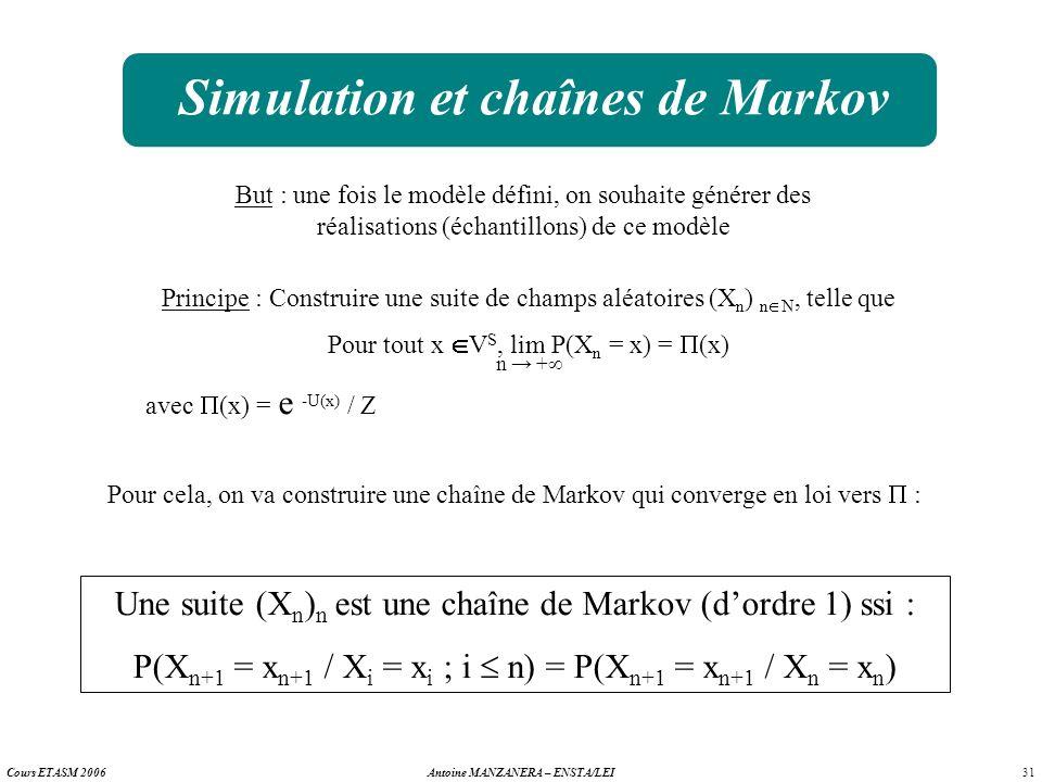 Simulation et chaînes de Markov