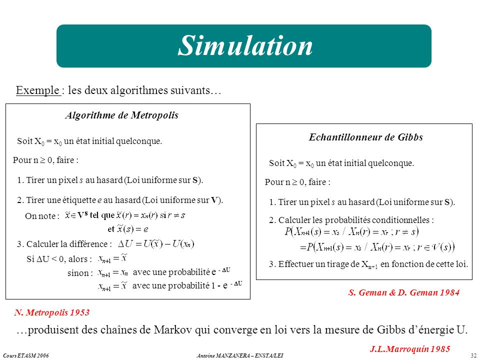 Algorithme de Metropolis Echantillonneur de Gibbs