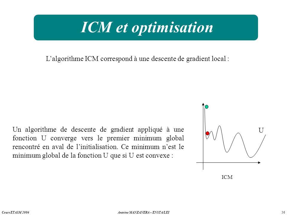 L'algorithme ICM correspond à une descente de gradient local :