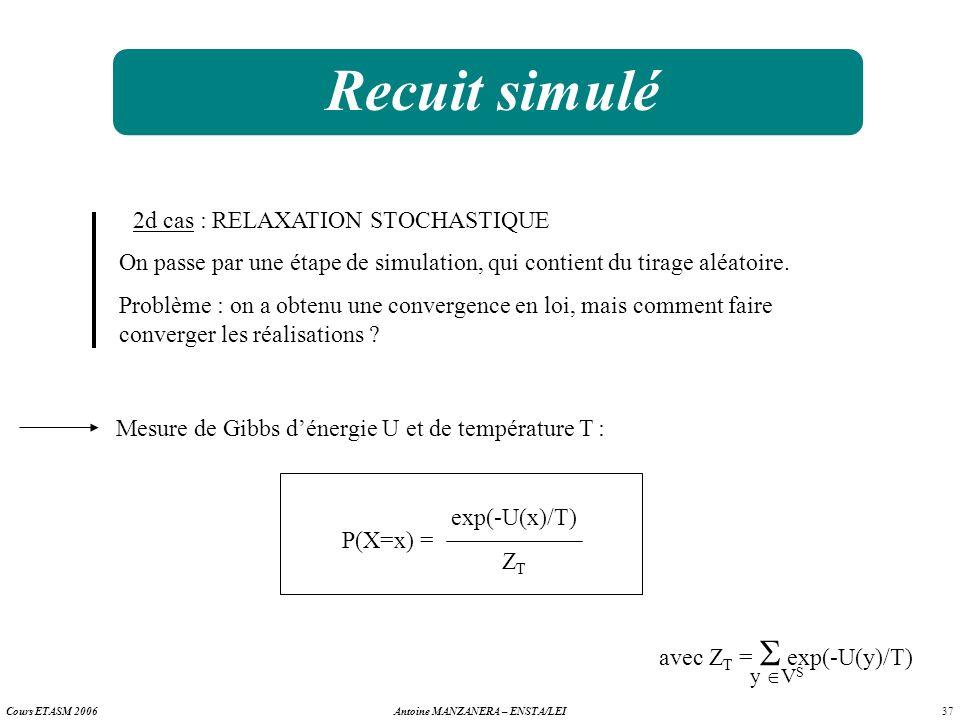 Recuit simulé 2d cas : RELAXATION STOCHASTIQUE
