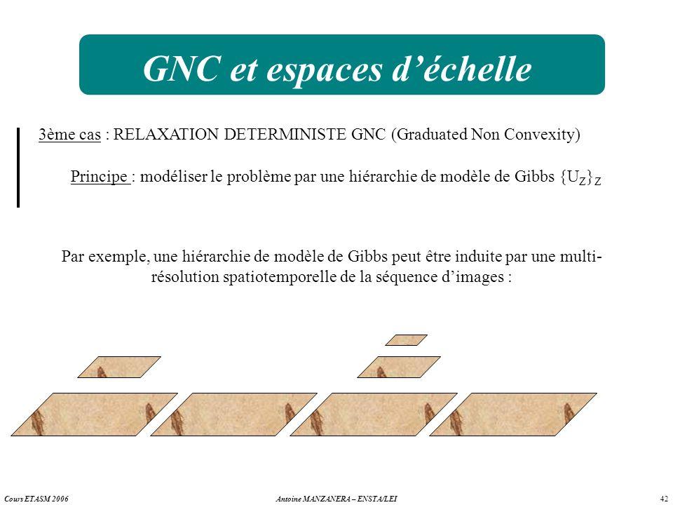 GNC et espaces d'échelle