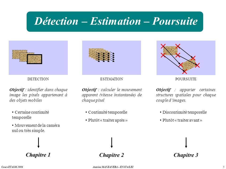 Détection – Estimation – Poursuite