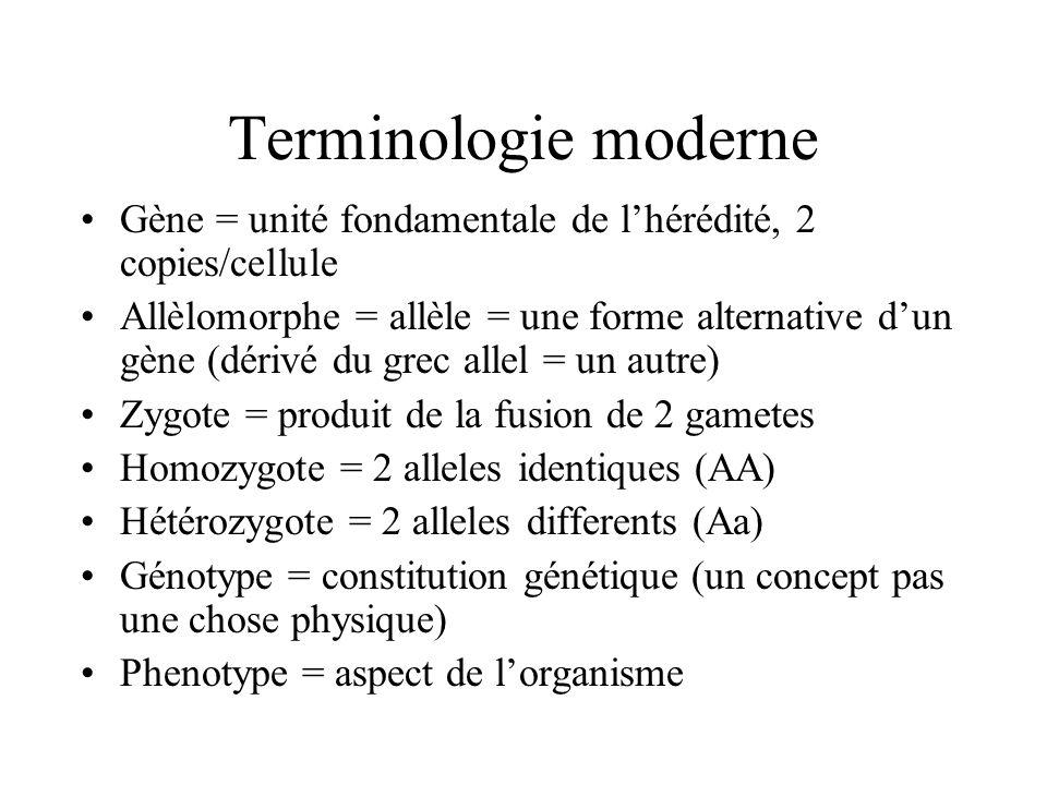 Terminologie moderne Gène = unité fondamentale de l'hérédité, 2 copies/cellule.