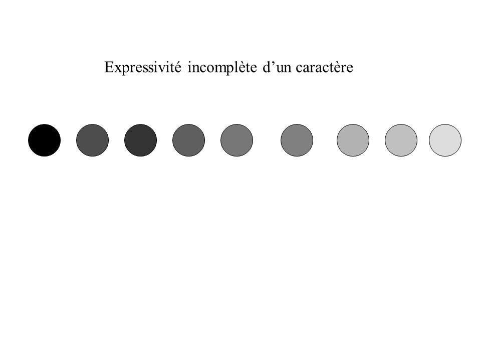 Expressivité incomplète d'un caractère