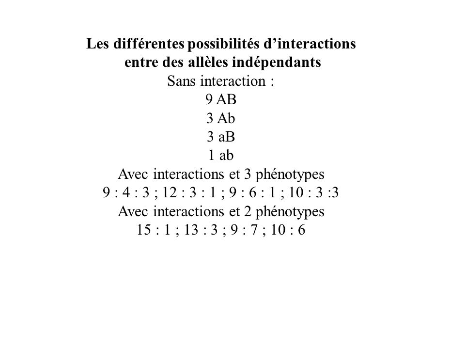Les différentes possibilités d'interactions