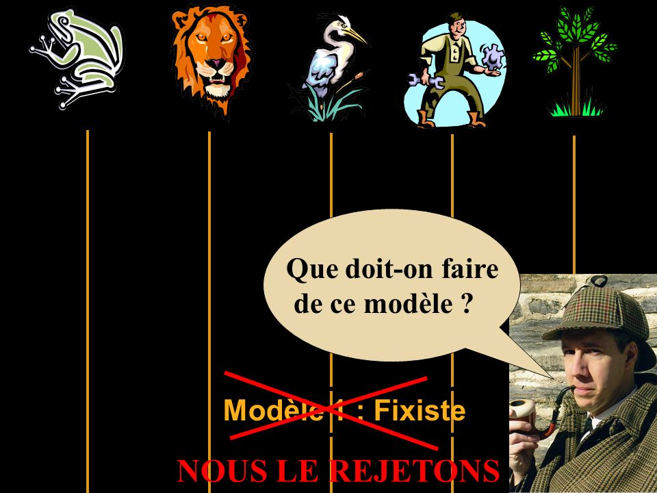 Que doit-on faire de ce modèle Modèle 1 : Fixiste NOUS LE REJETONS