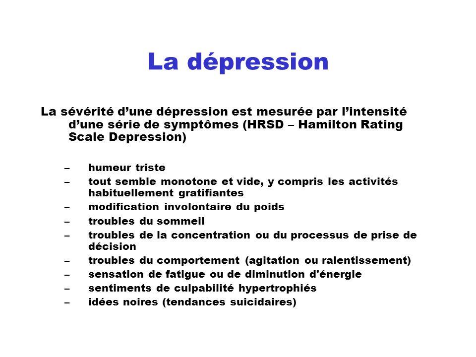 La dépression La sévérité d'une dépression est mesurée par l'intensité d'une série de symptômes (HRSD – Hamilton Rating Scale Depression)
