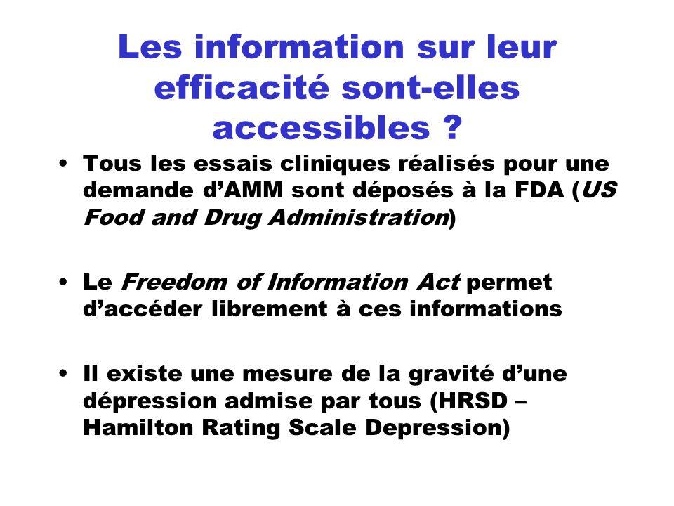 Les information sur leur efficacité sont-elles accessibles