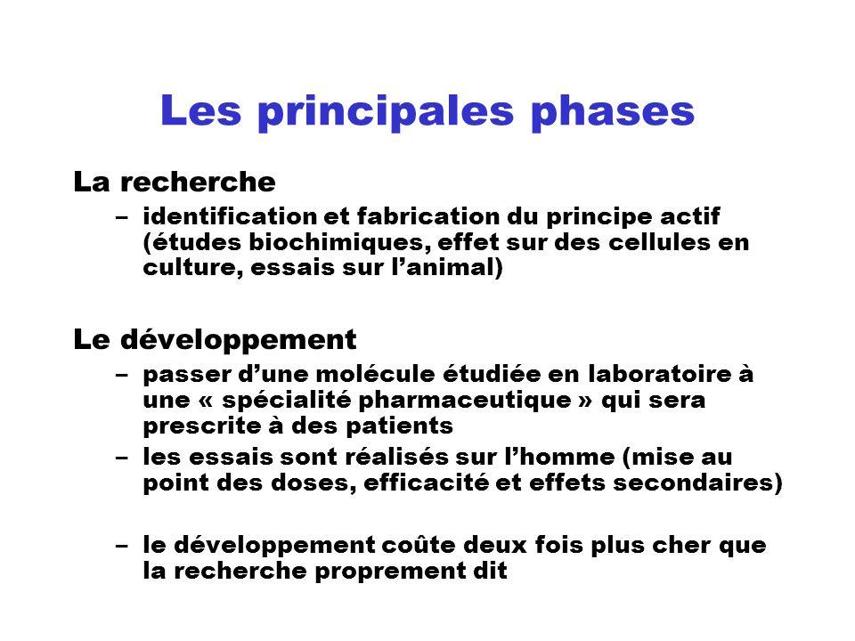 Les principales phases