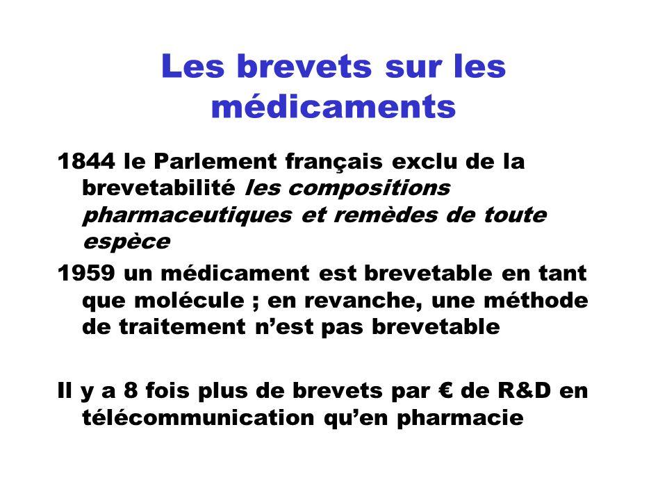 Les brevets sur les médicaments