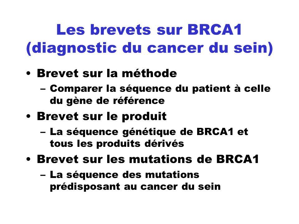 Les brevets sur BRCA1 (diagnostic du cancer du sein)