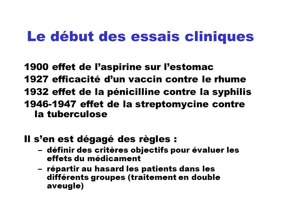 Le début des essais cliniques