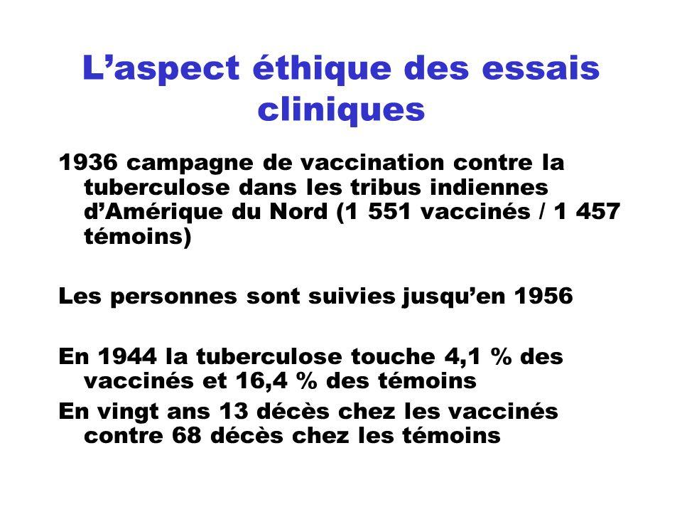 L'aspect éthique des essais cliniques