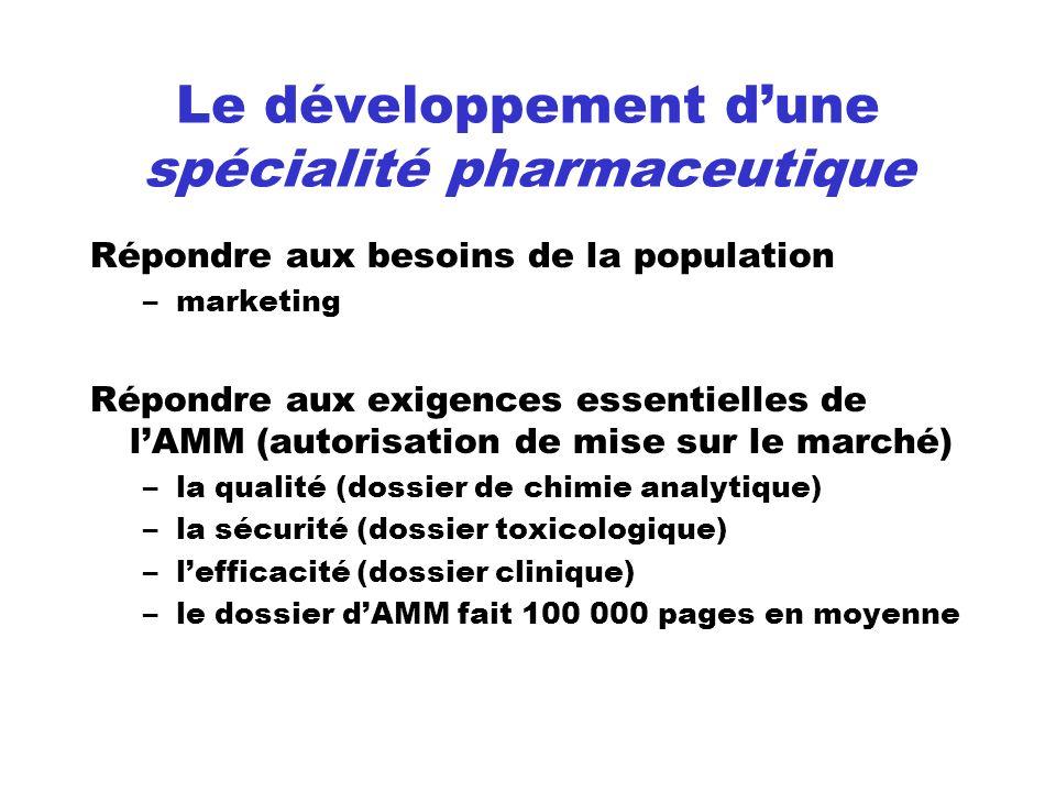 Le développement d'une spécialité pharmaceutique