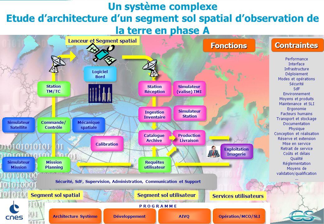 Un système complexe Etude d'architecture d'un segment sol spatial d'observation de la terre en phase A