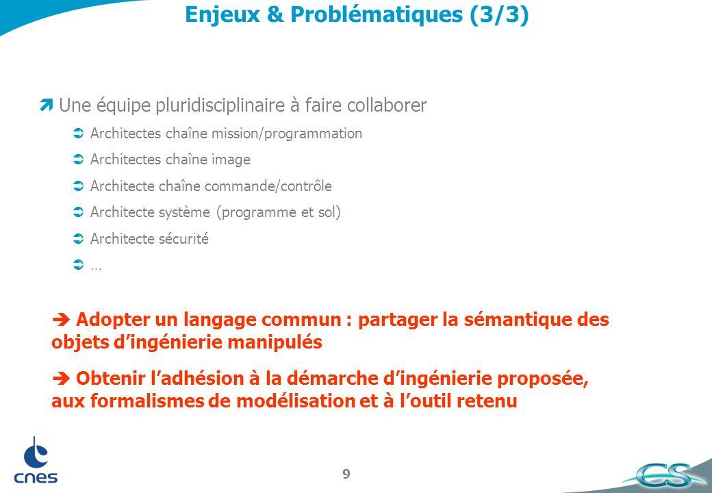 Enjeux & Problématiques (3/3)