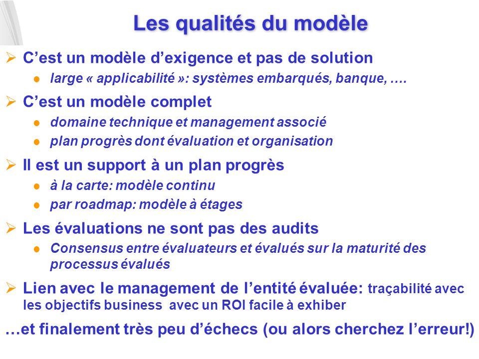 Les qualités du modèle C'est un modèle d'exigence et pas de solution