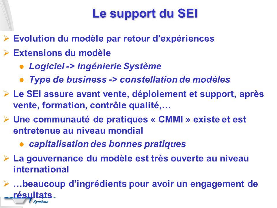 Le support du SEI Evolution du modèle par retour d'expériences