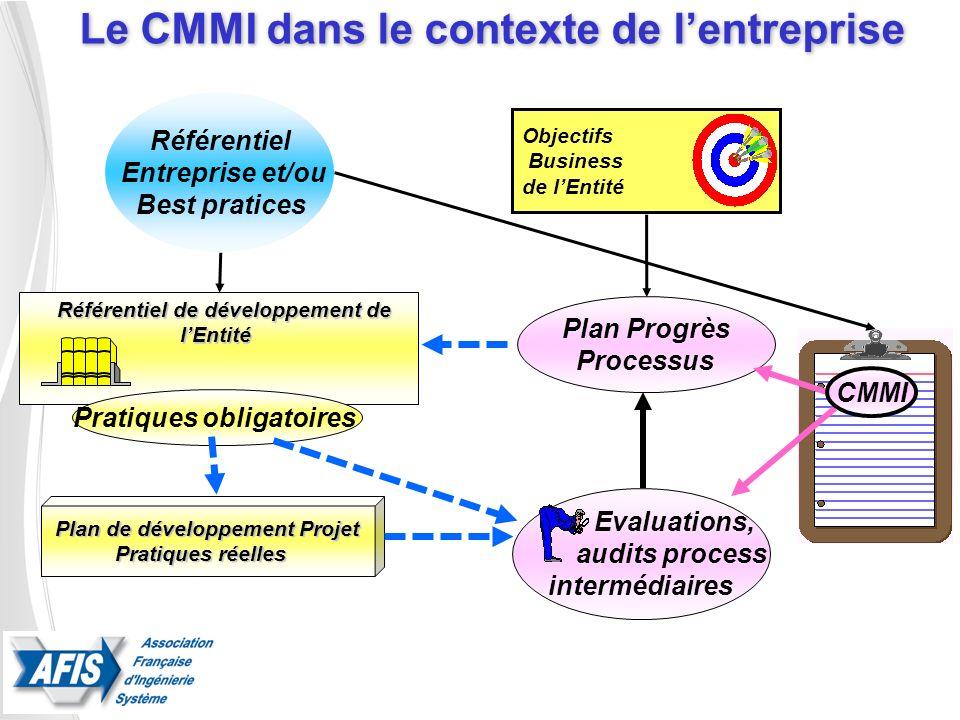 Le CMMI dans le contexte de l'entreprise