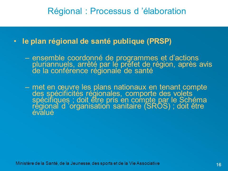 Régional : Processus d 'élaboration