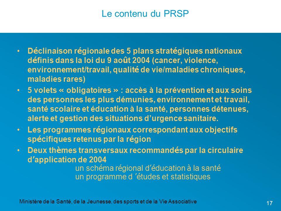 Le contenu du PRSP