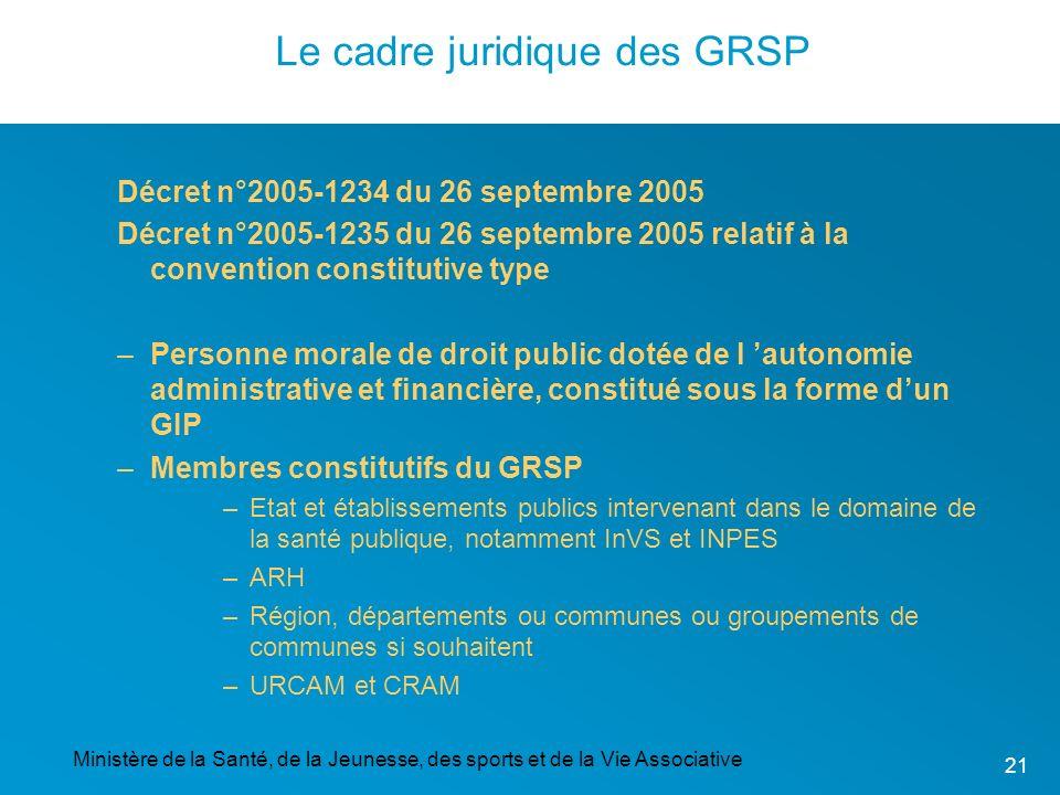 Le cadre juridique des GRSP