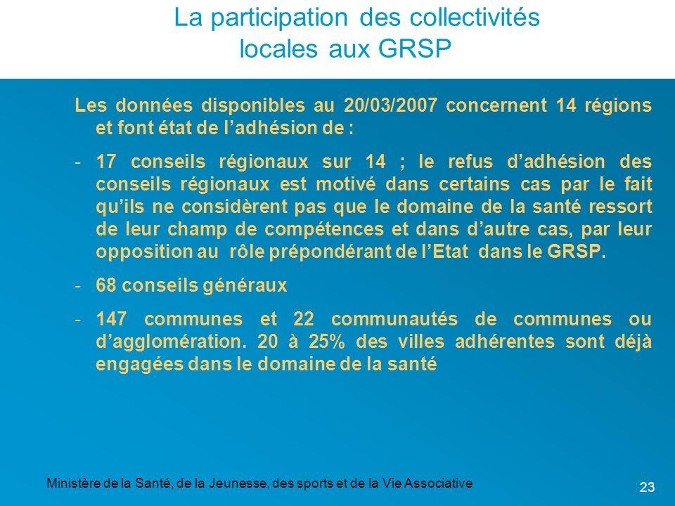 La participation des collectivités locales aux GRSP