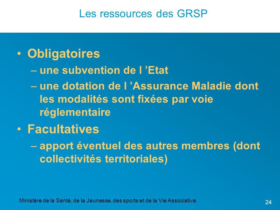 Les ressources des GRSP
