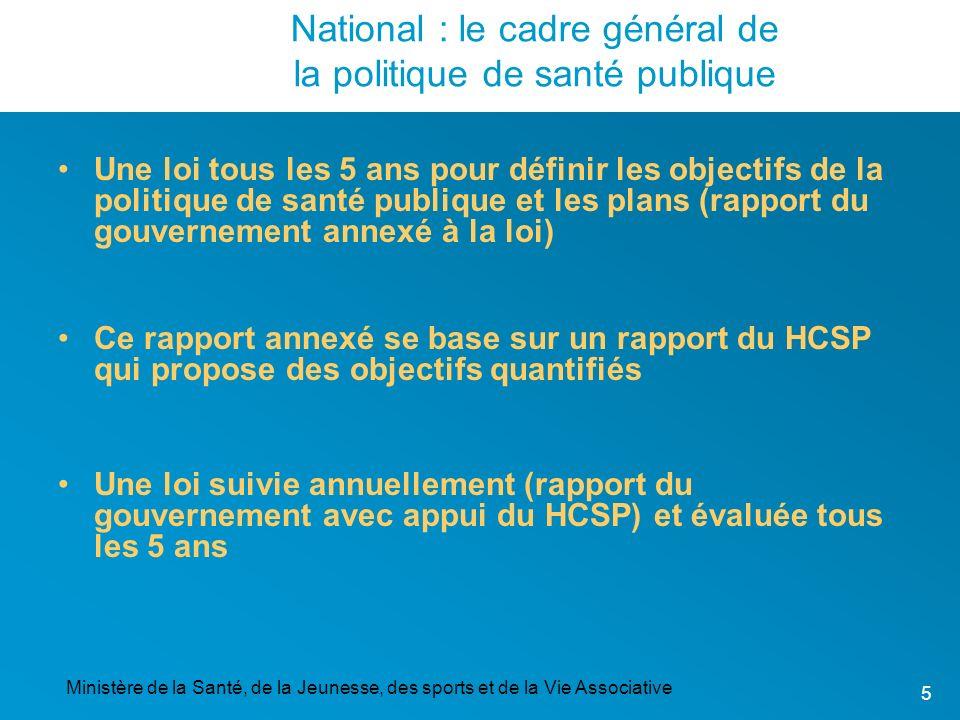 National : le cadre général de la politique de santé publique