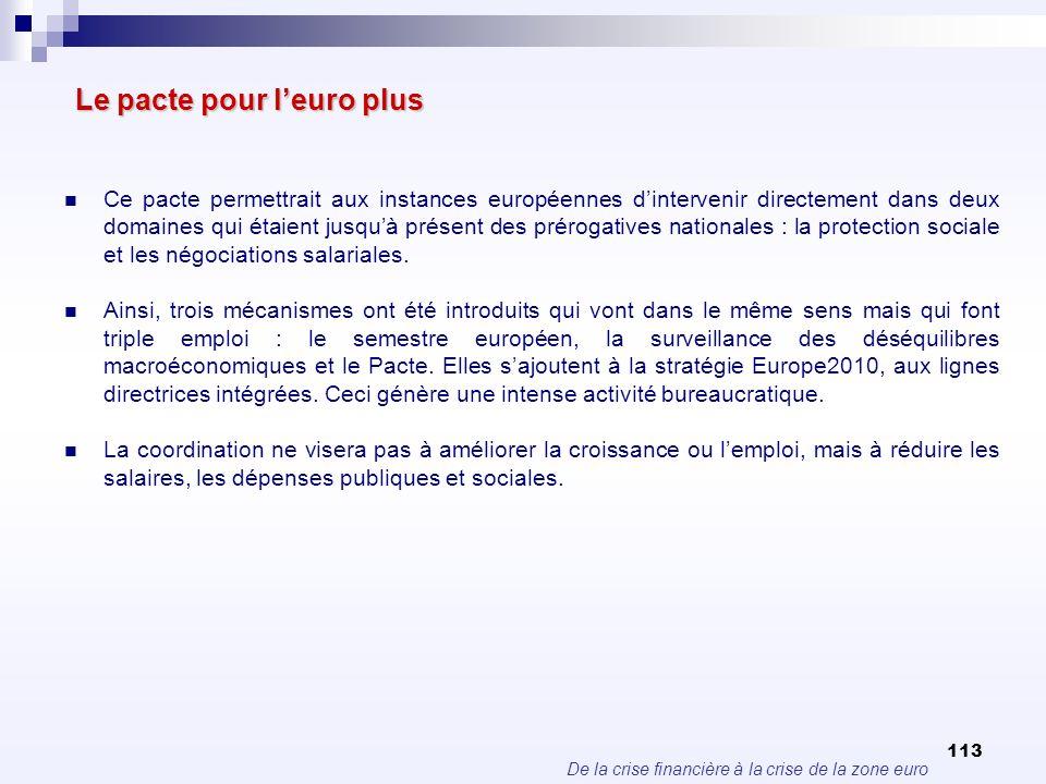 Le pacte pour l'euro plus