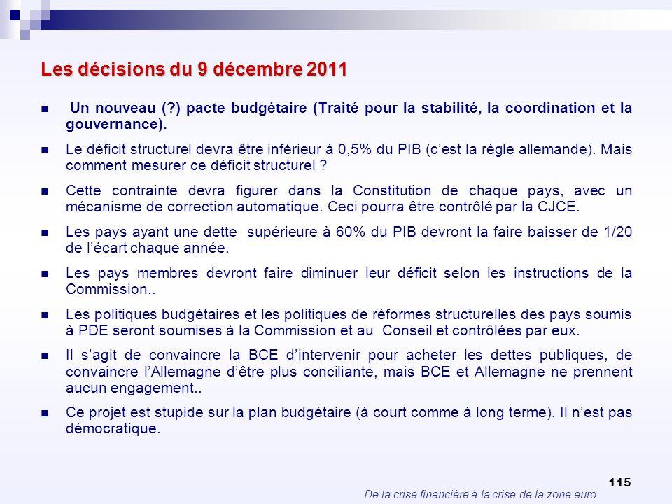 Les décisions du 9 décembre 2011