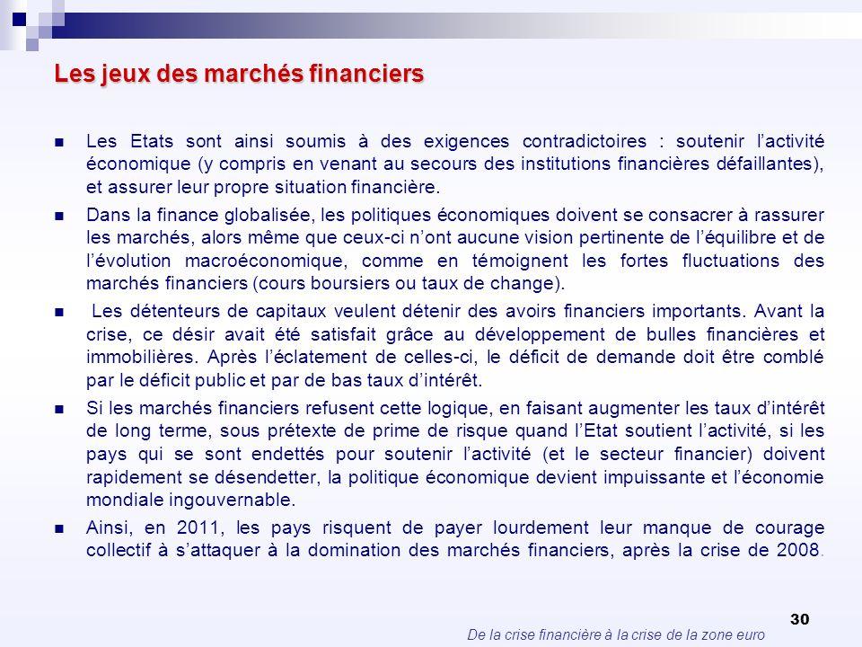 Les jeux des marchés financiers