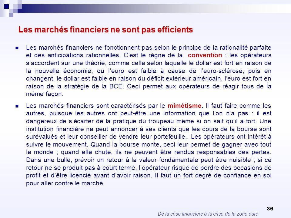 Les marchés financiers ne sont pas efficients