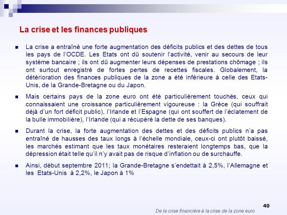 La crise et les finances publiques