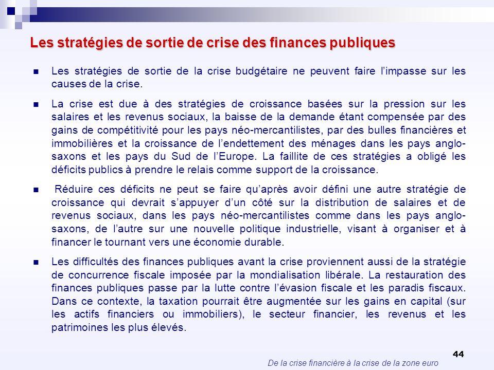 Les stratégies de sortie de crise des finances publiques