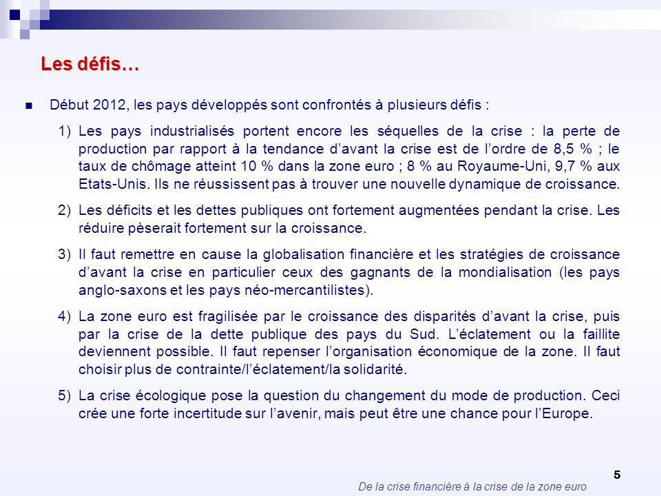 Les défis…Début 2012, les pays développés sont confrontés à plusieurs défis :
