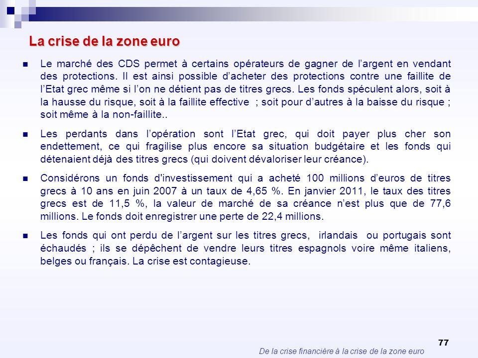 La crise de la zone euro