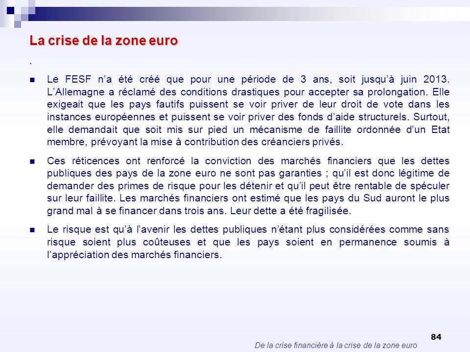 La crise de la zone euro.